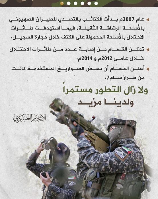 تطور سلاح القسام 2006 - 2021